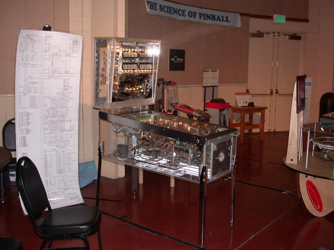 You are browsing images from the article: Visible Pinball Machine